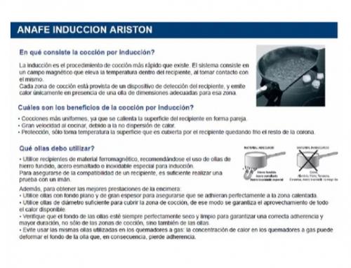 Anafe Elelectrico 4 Zonas Vitro Ariston Nia640B